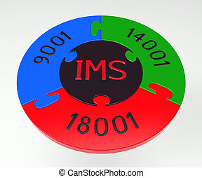 gestion, Intégré, système