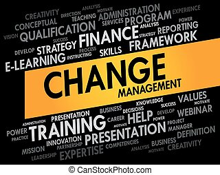 gestion, mot, changement, nuage