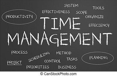 gestion, mot, nuage, temps