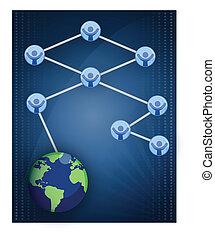 gestion réseau, collaboration, /
