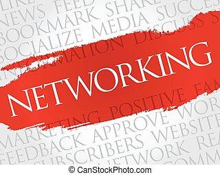 gestion réseau, mot, nuage