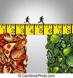 gesunder lebensstil, änderung