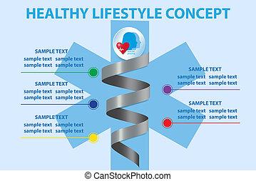 gesunder lebensunterhalt, fünf, schritte, darstellung