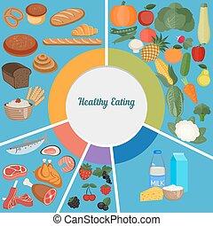 gesundes essen, essende, platte