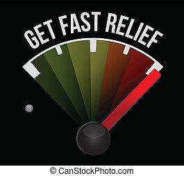 get fast relief speedometer