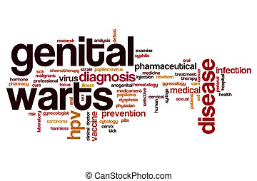 Getnital warts word cloud - Genital warts word cloud concept
