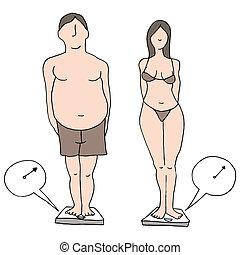 gewicht kijken