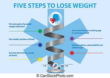gewicht, verlieren, darstellung, fünf, schritte