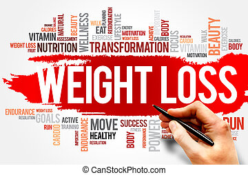 gewichtsverlust