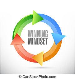 gewinnen, mindset, zyklus, zeichen, begriff