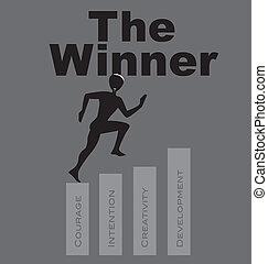 gewinner