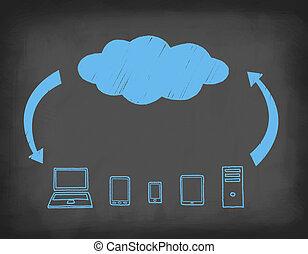 gezeichnet, blackboard., system, cloud-computing