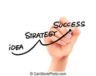 gezeichnet, strategie, erfolg, hand