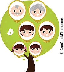 gezin, generatie, boompje, vrijstaand, witte , spotprent