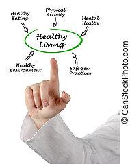 gezond leven