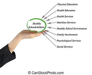 gezonde , hoe, maken, schooljeugd