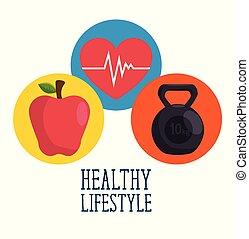 gezonde levensstijl, conceptontwikkeling