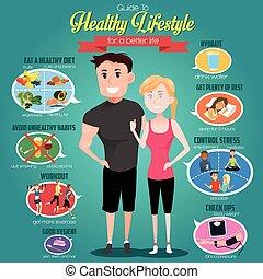 gezonde levensstijl, gids, infographics