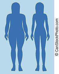 gezonde vrouw, overgewicht, gewicht