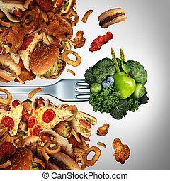 gezondheid, dieet, doorbraak