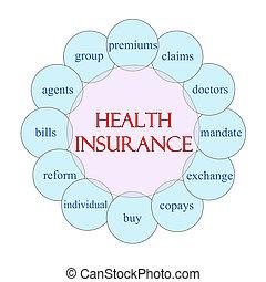 gezondheid verzekering, circulaire, woord, concept