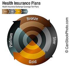 gezondheid verzekering, verwisselen, dekking, rij, plannen,...