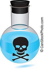 gift, flasche