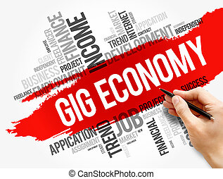 Gig Economy word cloud collage, business concept