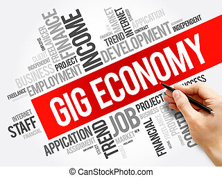 Gig Economy word cloud collage