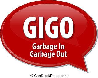 GIGO acronym definition speech bubble illustration - Speech...