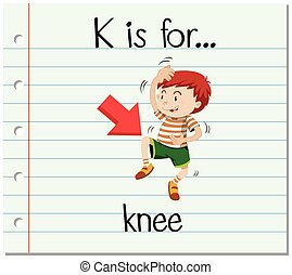 ginocchio, k, lettera, flashcard