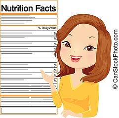 Girl Nutrition Facts Label Illustration
