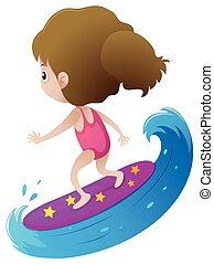 Girl surfing on big wave