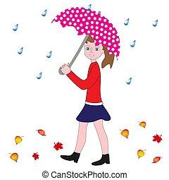 Girl walking in the rain with an umbrella.