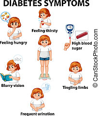 Girl with diabetes symptoms diagram illustration