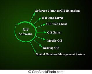 GIS Software Suite