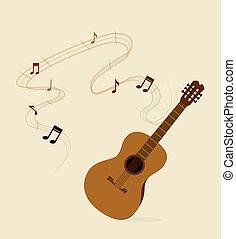gitara, projektować
