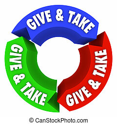 Give and Take Endless Loop Sharing Trading Bartering Compromise