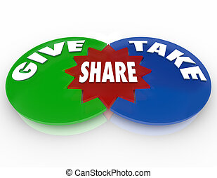 Give and Take Share Venn Diagram Giving Taking - A Venn...