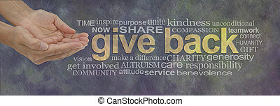 Give Back Word Cloud