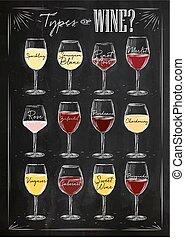 giz, cartaz, vinho