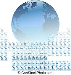 gjord, vetenskap, atomer, periodisk, mull, bord, elementara