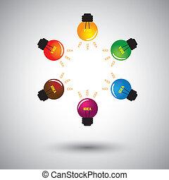 glühbirnen, mit, idee, -, zusammenarbeit, brainstorming,...