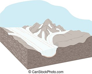 A cutaway style diagram of a typical glacier