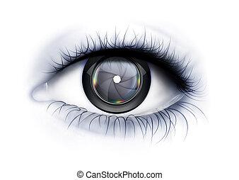 glance Photographer - Eye close up with camera lens as iris