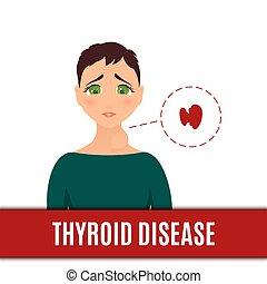 glande, Femmes,  hyperthyroid,  normal