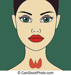 glande thyroïde, femme
