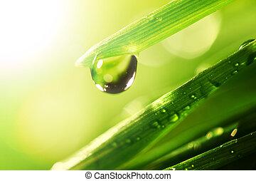 glanzen, waterdaling