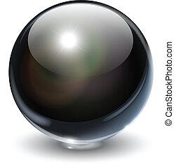 glas, sphere