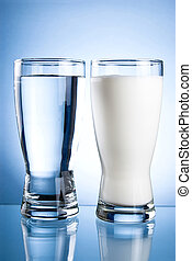 Glass of water and milk on a blue background